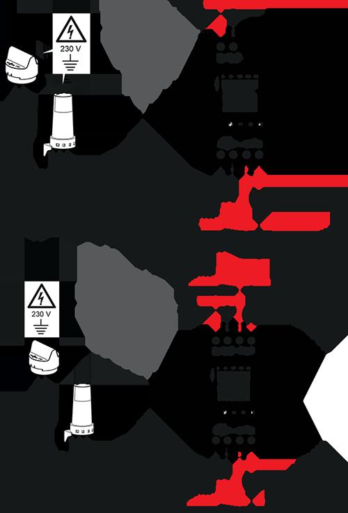 Raccordement D21 et D22